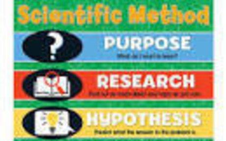 scientific method - Google Search