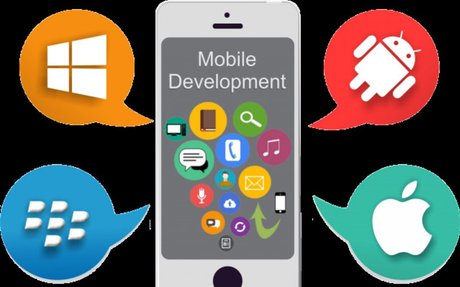 Phases of Mobile Application Development Process