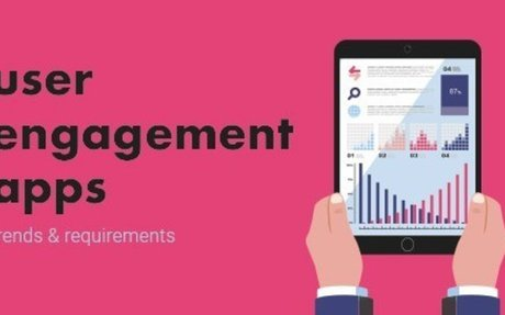 Mobile User Engagement Apps – Trends and Requirements [Survey and Infographic]