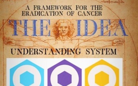 The Understanding System - News View Page - Ext.com