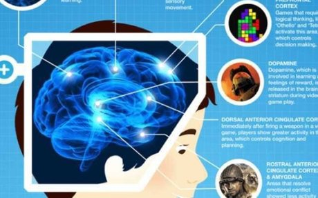 Playing Video Games Is Good For Your Brain – Here's How