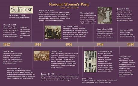 5. National Woman's Party   National Woman's Party