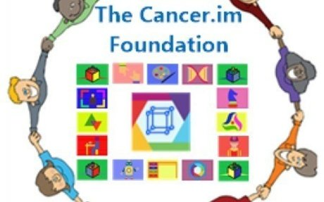 The Cancer.im Social Knowledge Wiki
