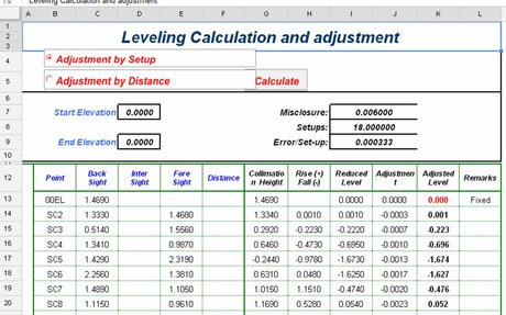 Fly Levelling Calculation & Adjustment+(Convert Topcon & Leica,Raw Data )