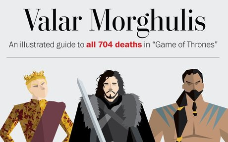 """Valar Morghulis: An illustrated guide to all 704 deaths in """"Game of Thrones"""""""