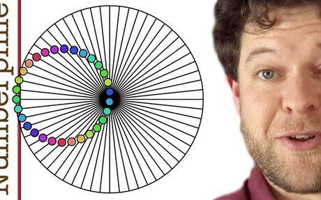 Beautiful Trigonometry