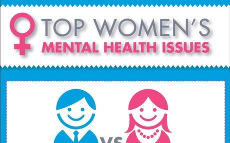 A Visual Breakdown of the Most Common Mental Health Issues Affecting Women - Everyday Femi