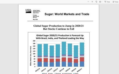 USDA: Sugar: World Markets and Trade