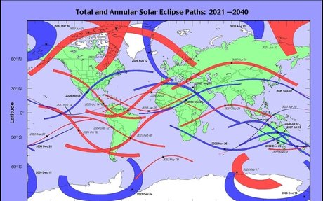 When is the next total solar eclipse other than Monday?