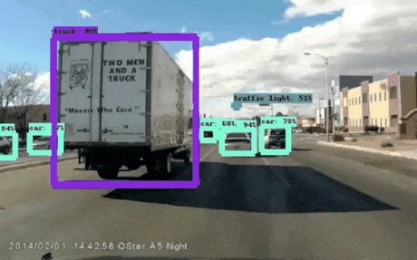 Is Google Tensorflow Object Detection API the easiest way to implement image recognition?