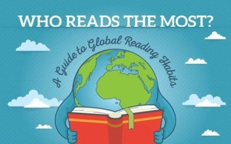 Infographic: Who Reads the Most? A Guide to Global Reading Habits | The Digital Reader