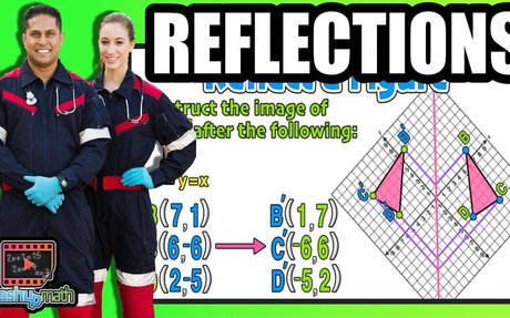 ☆ How Do I Reflect a Figure? | Common Core Geometry Transformations