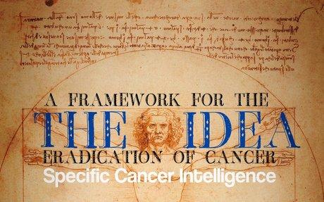 Skin Specific Cancer Intelligence
