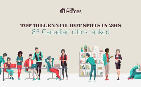 Top Millennial Hot Spots in 2018 - 85 Canadian Cities Ranked