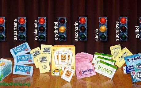 A Harmless Artificial Sweetener | NutritionFacts.org