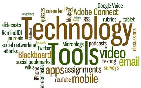 7 Steps for Choosing the Best Technology Tools for Your Teaching