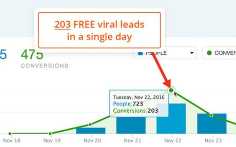 FlowLeads * Best Email List Building Software