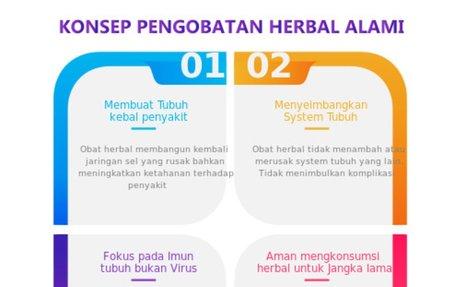 Pengobatan Herbal menurunkan kolesterol , asam urat, hipertensi, jantung