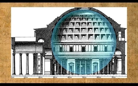 The Classical Influence on Renaissance Architecture