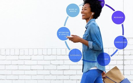 28 Ecommerce CRO Steps Guaranteed to Increase Sales