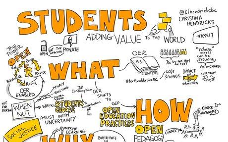 Tip of the Week: Open Pedagogy