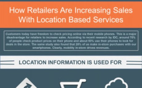 How Retailers Benefit from Location-Based Mobile App