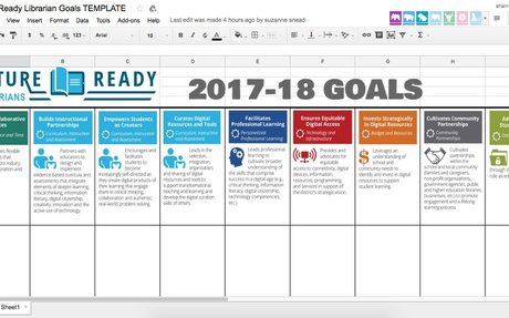 We Can Share Our Future Ready Librarian Goals With One Another Here!