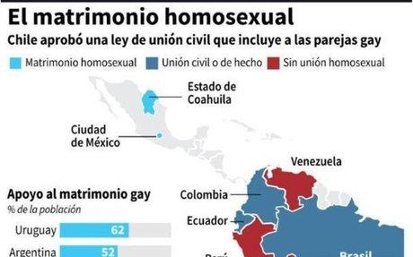 Matrimonio en Mexico y Sudamerica