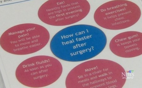 Our Housecall focuses on surgery recovery