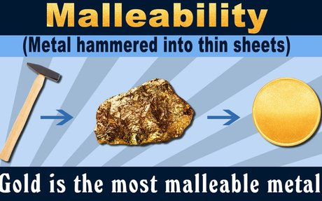 Malleability in Chemistry Explained
