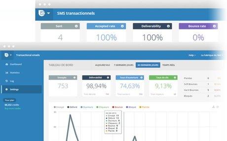 Email Marketing & Marketing Automation Software - SendinBlue