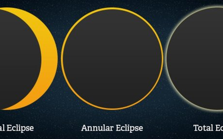 Solar Eclipse Facts: Interesting Facts about Total Solar Eclipses