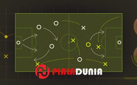 Prediksi Bola Malam Ini - Analisis Akurat - iPialaDunia.com