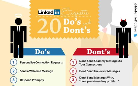 LinkedIn Etiquette Guide 2017: 20 Do's & Don'ts  #PersonalBrand