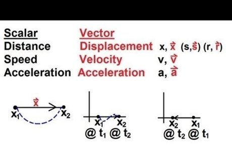 Physics - Mechanics: Motion In One-Dimension (1 of 22) Definition