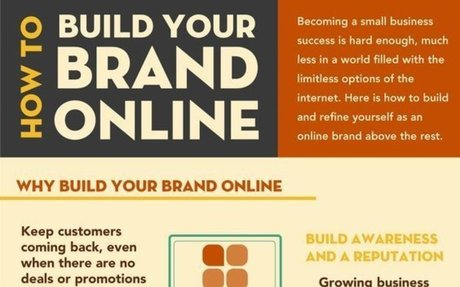 How To Build Your Brand Online Presence