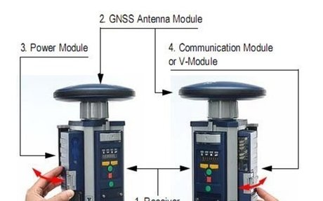 Zmax GPS System Guides and Overview