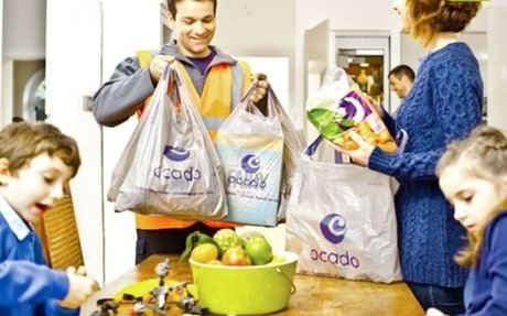Grocery Disruption in Canada as Retailers Fight for Online Dominance