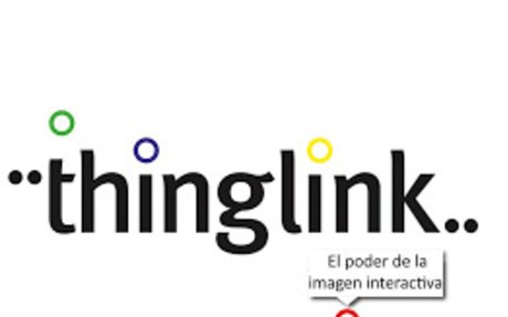 Thinglink - annotate images and videos
