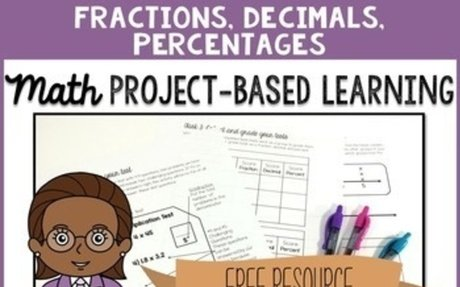 Project Based Learning: Teacher for the Day Fractions, Decimals, Percents