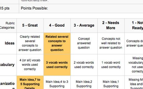 Measure Progress with Two Great Rubric Tools