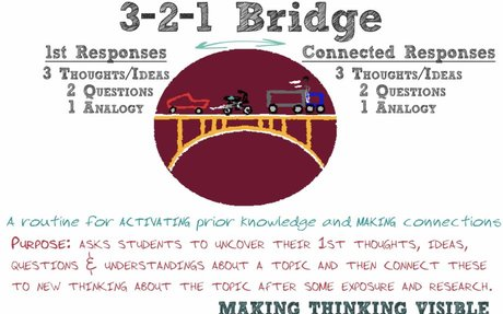 3-2-1 Bridge - A Starter and Plenary Activity in one!