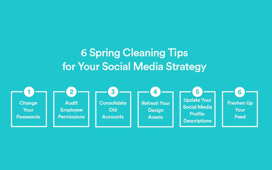 Time To Spring Clean Your Social Media Channels?