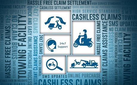 Why is Purchasing Two Wheeler Insurance Important?