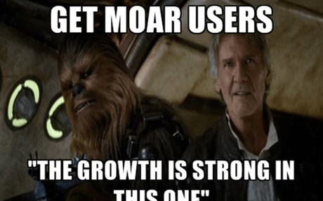 Get MOAR Users - 200 BEST Growth Hacking Tips for 2016 (part 3)