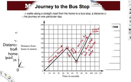 Graphs to Stories