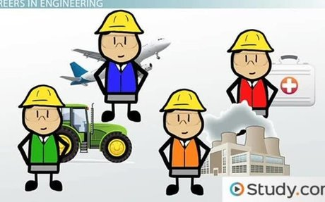 Careers in the Engineering Field: Typical Courses & Degrees - Video & Lesson Transcript |