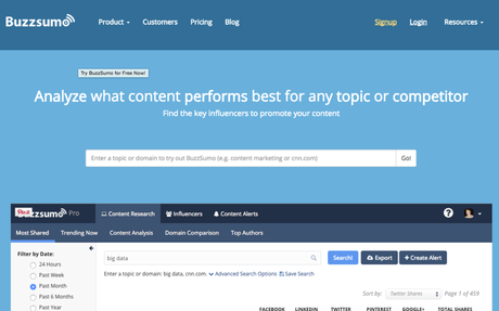 Buzzsumo | Search Viral Content