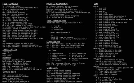 Linux basic comamnds