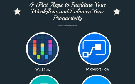 4 Excellent iPad Apps to Enhance Your Productivity